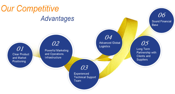the-enctcs-advantages